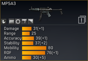 File:MP5A3 statistics (modified).png