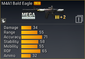 File:M4A1 Bald Eagle statistics.png