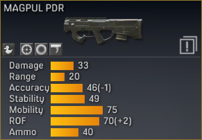 File:MAGPUL PDR statistics (modified).png