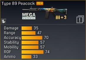 File:Type 89 Peacock statistics.png