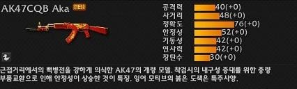 File:AK47CQB Aka Statistics.jpg