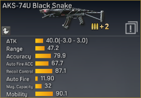 File:AKS-74U Black Snake statistics.png