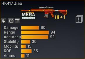 File:HK417 Jiao statistics.png