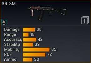 File:SR-3M statistics.png