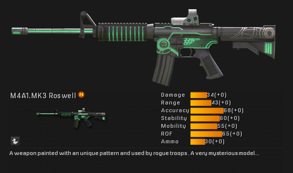 File:M4A1.MK3 Roswell with Statistics.jpg