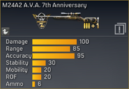 M24A2 A.V.A. 7th Anniversary statistics