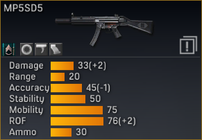 File:MP5SD5 statistics (modified).png