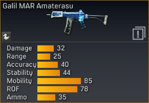 File:Galil MAR Amaterasu statistics.png