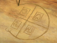 Four nations' symbols drawing