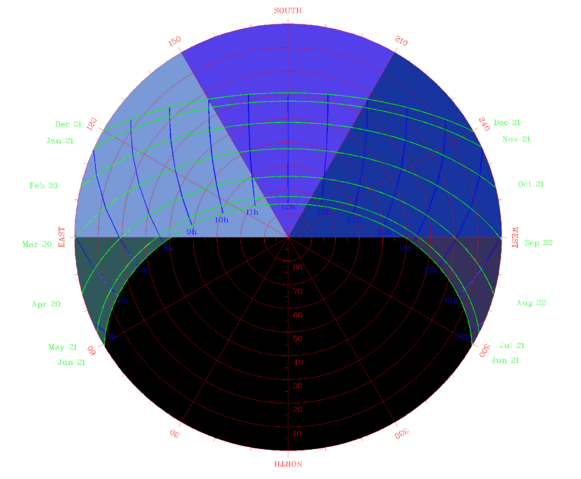 File:Fanon Samsara- Sun position.png