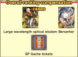 Return of the Battle Goddess Total Ranking