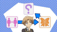 Yoshii thinking
