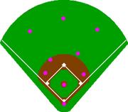 Baseballpositioning-infielddeep