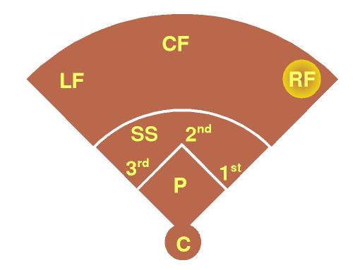 File:Baseball rf.png