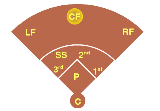 File:Baseball cf.png