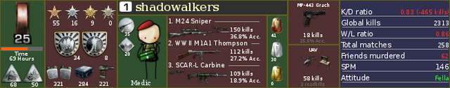 File:BFBC2 Stats Image.png