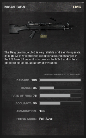 File:M249stats.png