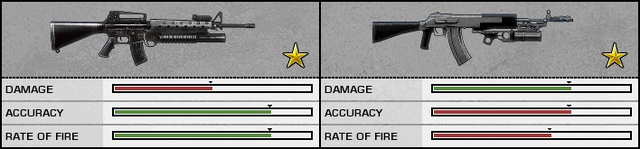 File:M16A2AN94Stats.png