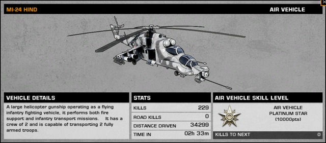File:BFBC2 MI-24 Hind Stats.png