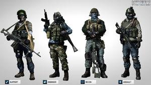 BF3 mp character profiles specact rus