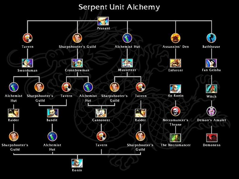 alchemy wallpaper