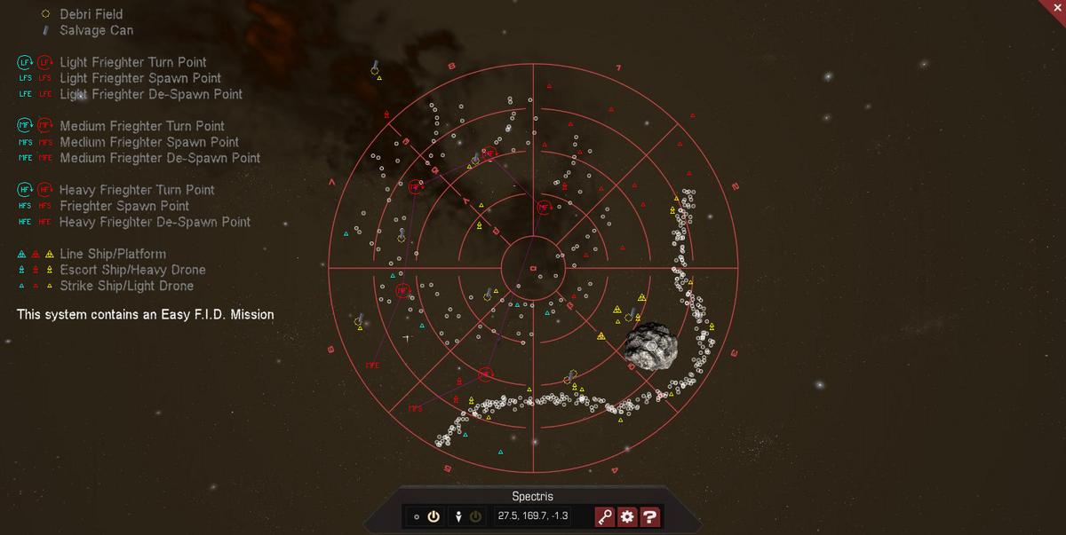 Spectris 3D System Map