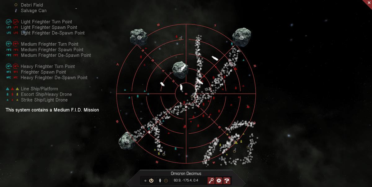 Omicron Decimus 3D System Map