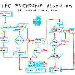 The Friendship Algorithm.