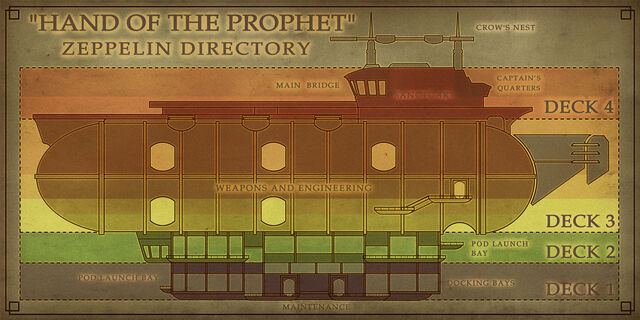 File:ZeppelinMap.jpg
