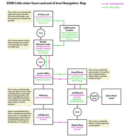 File:Outer Persephone Eden Level Navigation Map.jpg