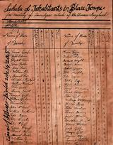 Blair Census