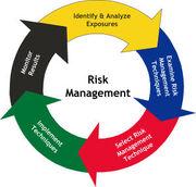 Risk-Management-Process-2