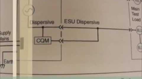Electrosurge Part I Output Power
