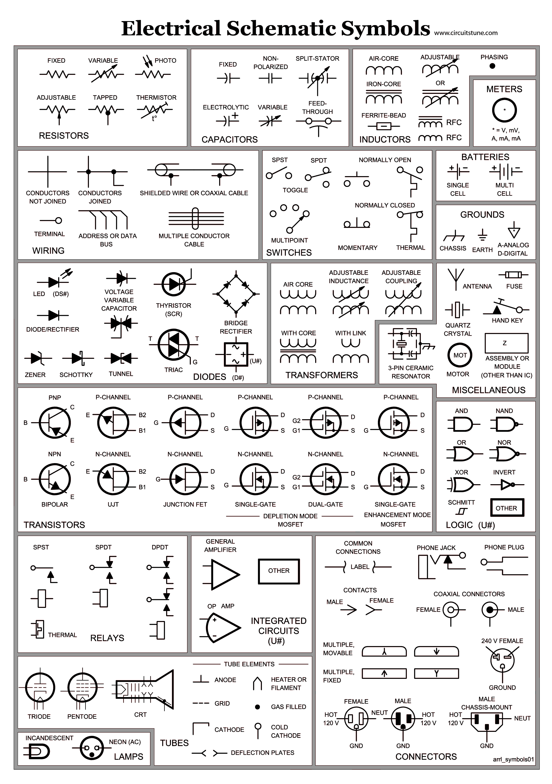 circuit schematic symbols  bmet wiki  fandom powered by wikia, wiring diagram