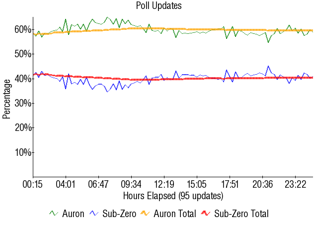 Graph2546