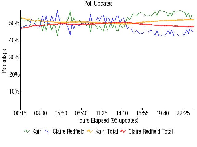Graph2502