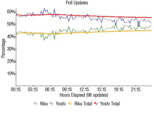 Graph2517
