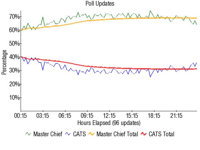 Graph2082