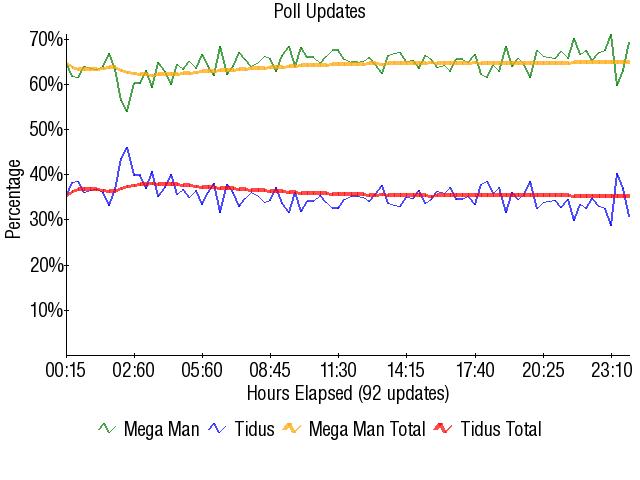 Graph1754