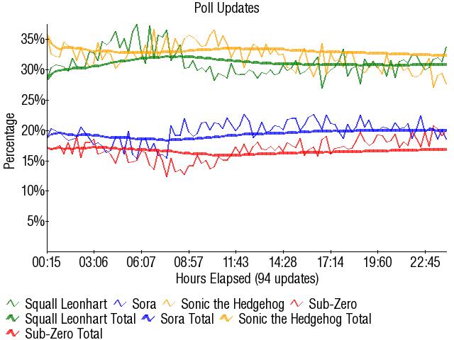 Graph2918