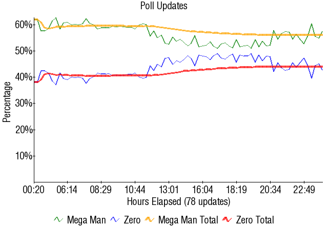 Graph1768