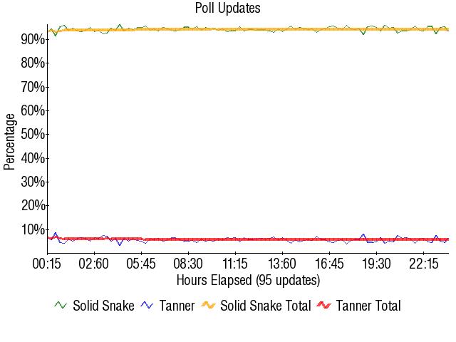 Graph1733