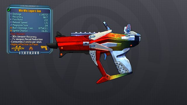 File:Win-Win Logan Gun.jpg