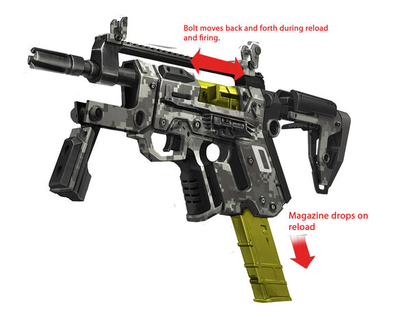 File:Dahl SMG animations.jpg