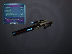 Auditing Sniper Rifle