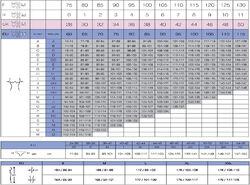 Krisline size table