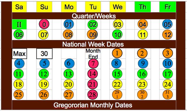 File:National Week Date Calendar A 2013-05-22.png