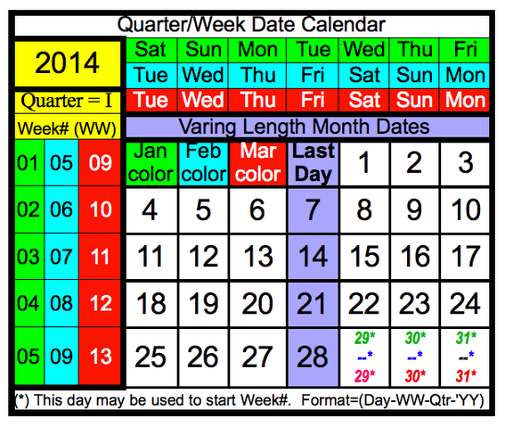 File:Quarter+Week Date Calendar 2013-12-30.png