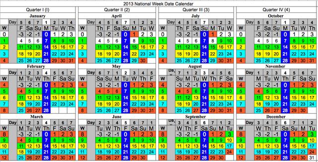 File:National Week Date Calendar 2013-05-23.png