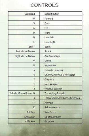 File:Call of Duty Modern Warfare Page 5.jpg